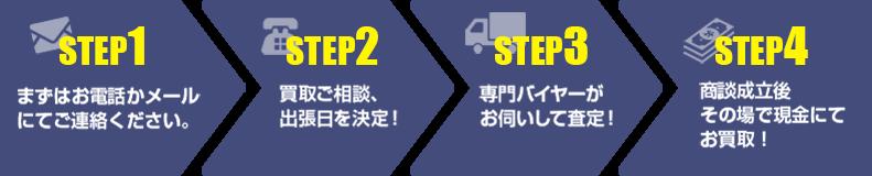 【step1】まずはお電話かメールにてご連絡ください。【step2】買取ご相談、 出張日を決定!【step3】専門バイヤーが お伺いして査定!【step4】商談成立後 その場で現金にてお買取!